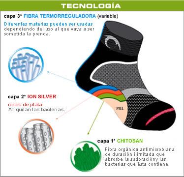 tecno-regenactive (1)